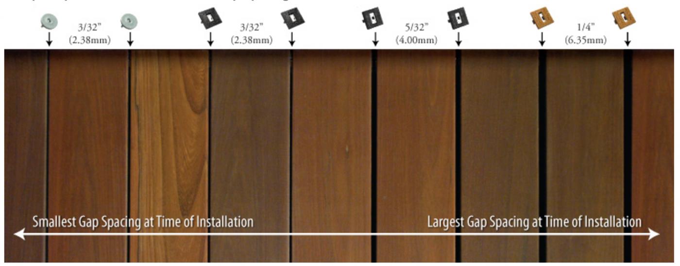 Ipe Deck Fasteners